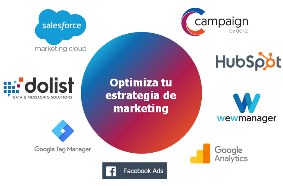 Optimiza tu estrategia de marketing