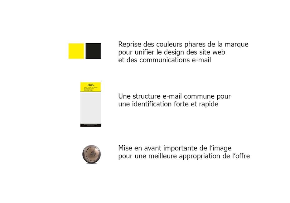 Parti-pris graphique des emails Obut