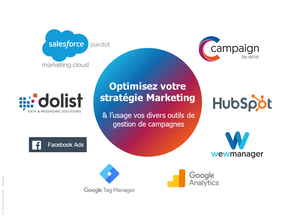 Workshops & Conseil Marketing
