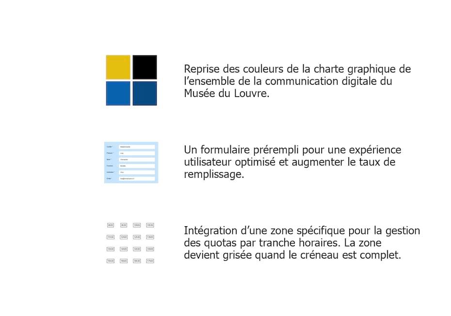 Partis pris graphiques Musée du Louvre
